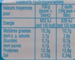 12 oeufs de poule elevees En Plein Air - Auchan - Informations nutritionnelles
