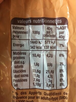 Briochettes aux oeufs frais x12 - Información nutricional - fr