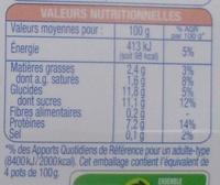 Les P'tits Creux Nature sur lit de pêche - Nutrition facts - fr