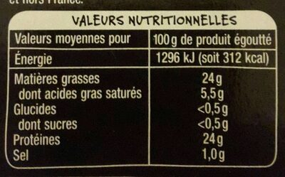 Filets de thon blanc a l'huile d'olive mmm! - Informations nutritionnelles