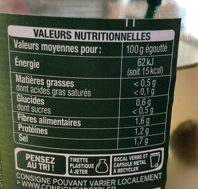 Cornichon - Nutrition facts - fr