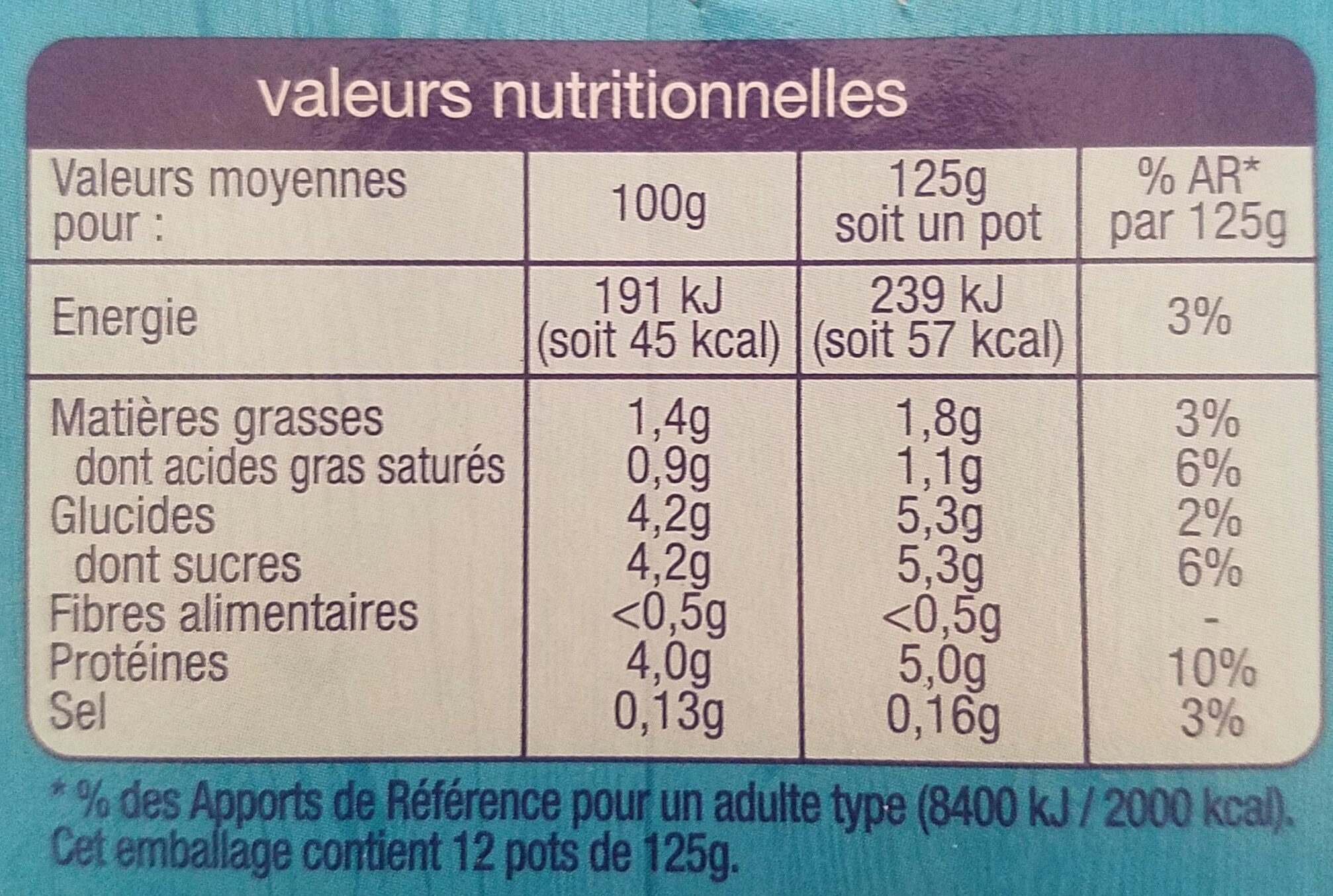 Yaourt nature - Informations nutritionnelles - fr