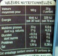 Mmm ! Abondance, au lait cru - Nutrition facts - fr