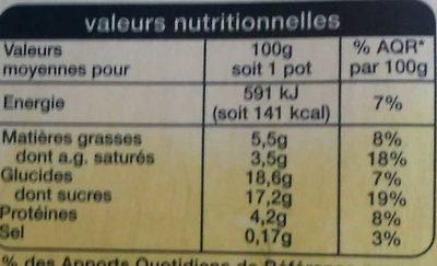 Petit Pot de Crème Saveur Citron - Informations nutritionnelles - fr
