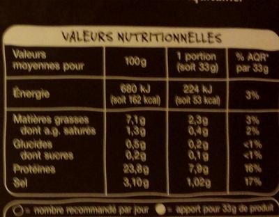 Truite d'aquitaine - Informations nutritionnelles - fr