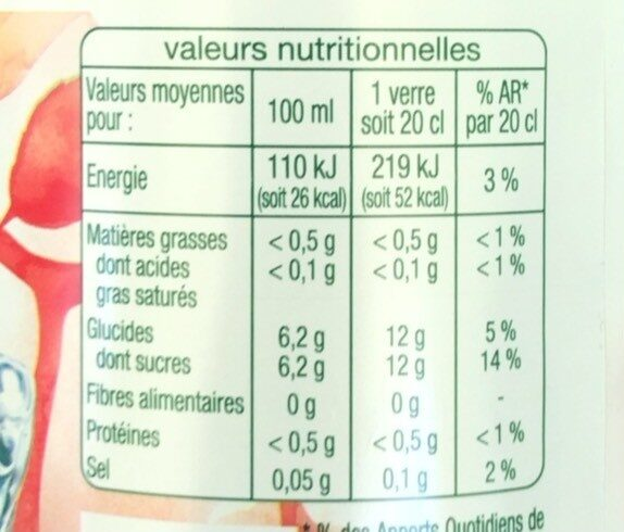 The glacé - Informations nutritionnelles - fr