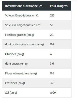 Boisson Soja calcium bio - Informations nutritionnelles - fr
