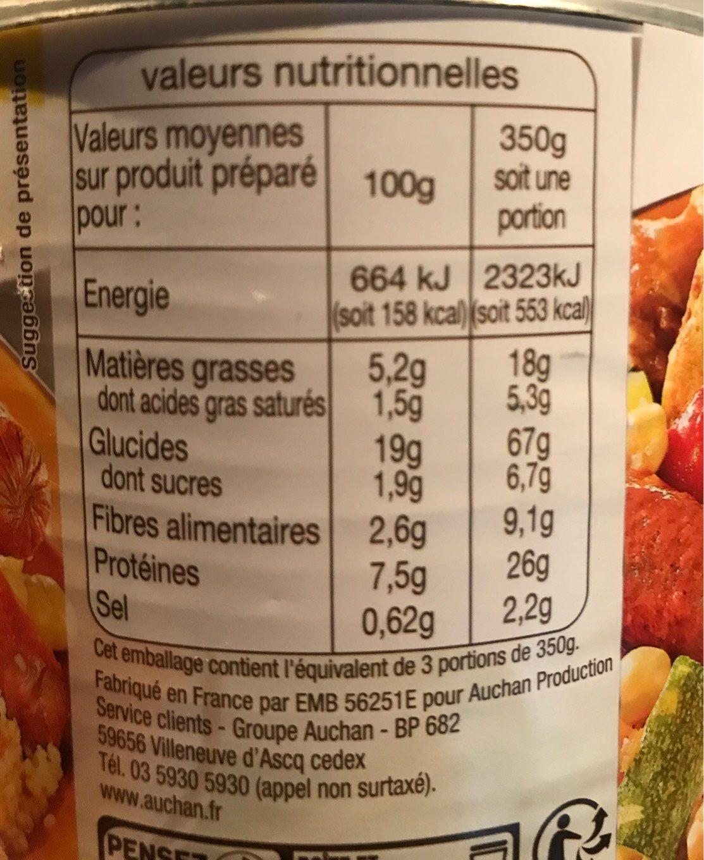 Couscous volaille/merguez - Voedigswaarden