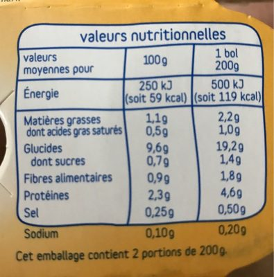 Courgette riz et veau aux fines herbes - Informations nutritionnelles