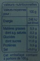 Compote pomme framboise sans sucres ajoutés - Informations nutritionnelles