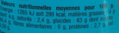 Nappage caramel au beurre salé - Nutrition facts