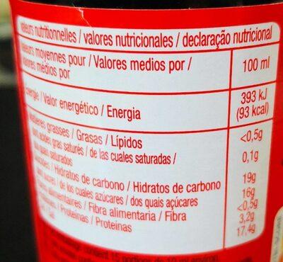 Sauce soja - Voedingswaarden