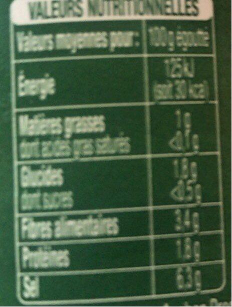 Caprons - Voedingswaarden - fr