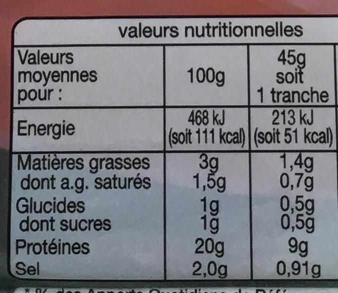 Jambon Supérieur - Nutrition facts - fr