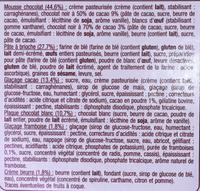 Sweet Burger Chocolat - Ingredients