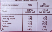 Sweet Burger Chocolat - Nutrition facts