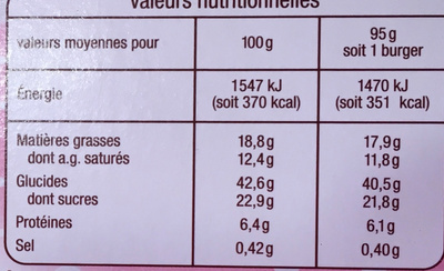 Sweet Burger Chocolat - Informations nutritionnelles