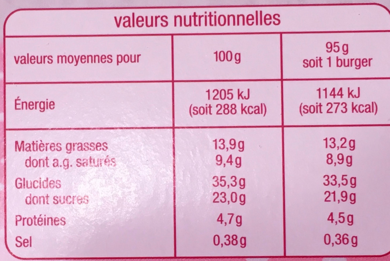 Sweet Burger Framboise - Nutrition facts