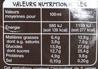Lait gourmand au chocolat - Informations nutritionnelles