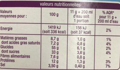 Deliform - Voedingswaarden - fr