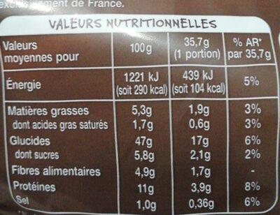 Pain de mie aux céréales et graines - Informations nutritionnelles - fr