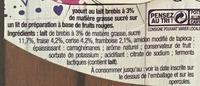 Yaourt de brebis sur lit de fruits rouges - Ingrédients - fr