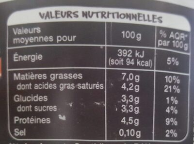 Fromage Blanc de Campagne - Voedingswaarden