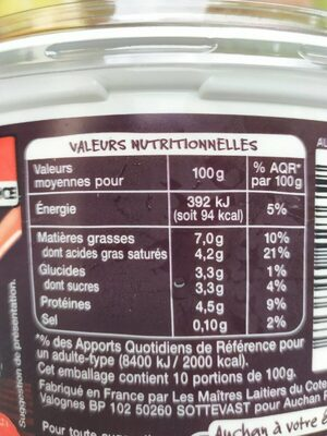 Fromage Blanc de Campagne - Voedingswaarden - fr