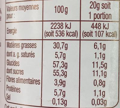 Pâte à tartiner aux noisettes et au lait écrémé - Nutrition facts
