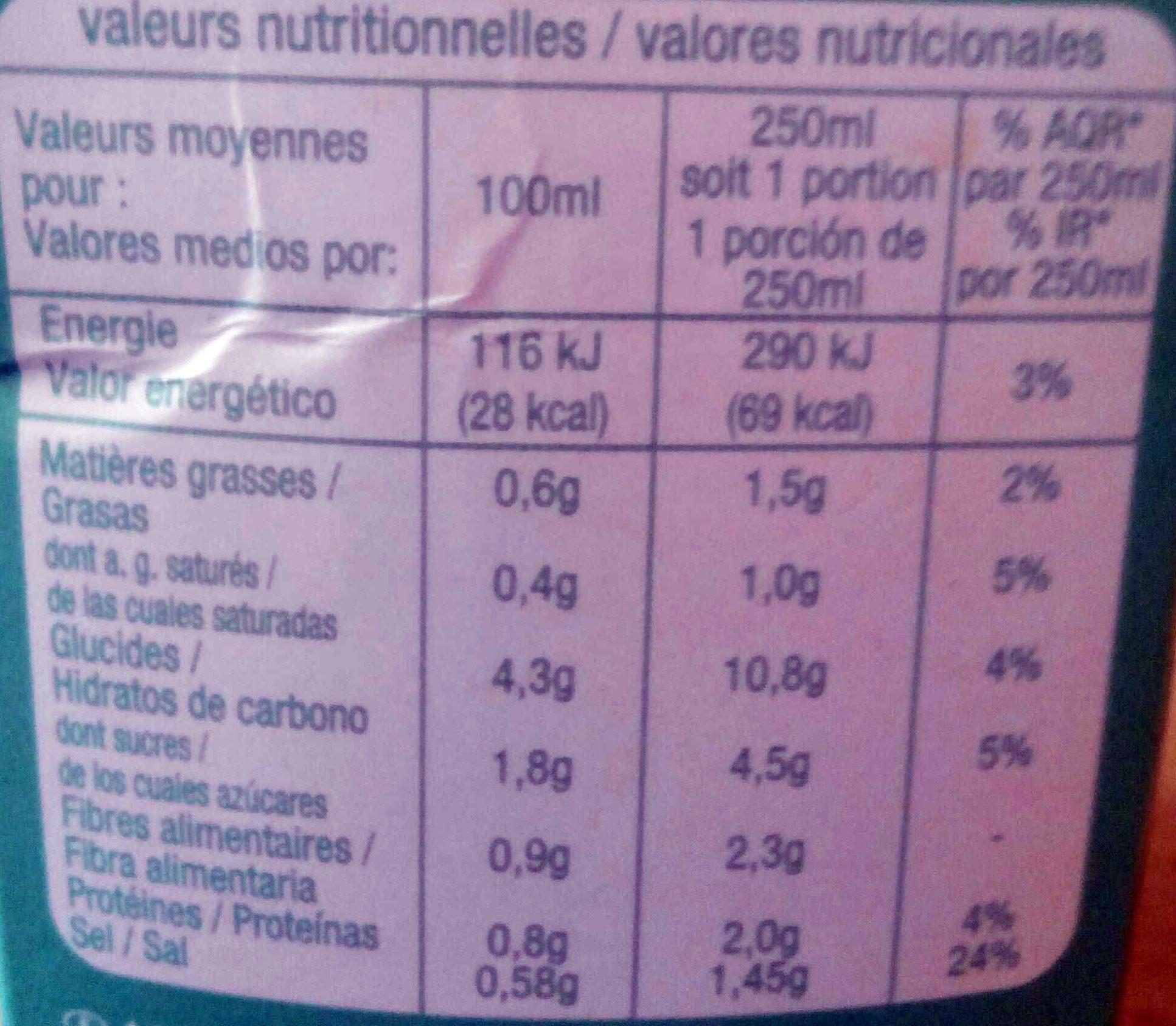 Velouté de poireaux pommes de terre - Nutrition facts - fr