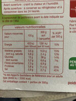 Ravioli au bœuf - Informations nutritionnelles