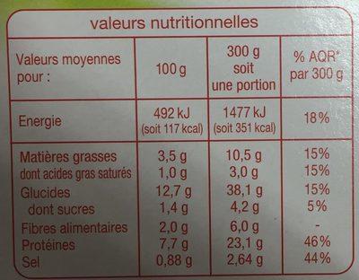 Couscous Poulet Merguez - Informations nutritionnelles