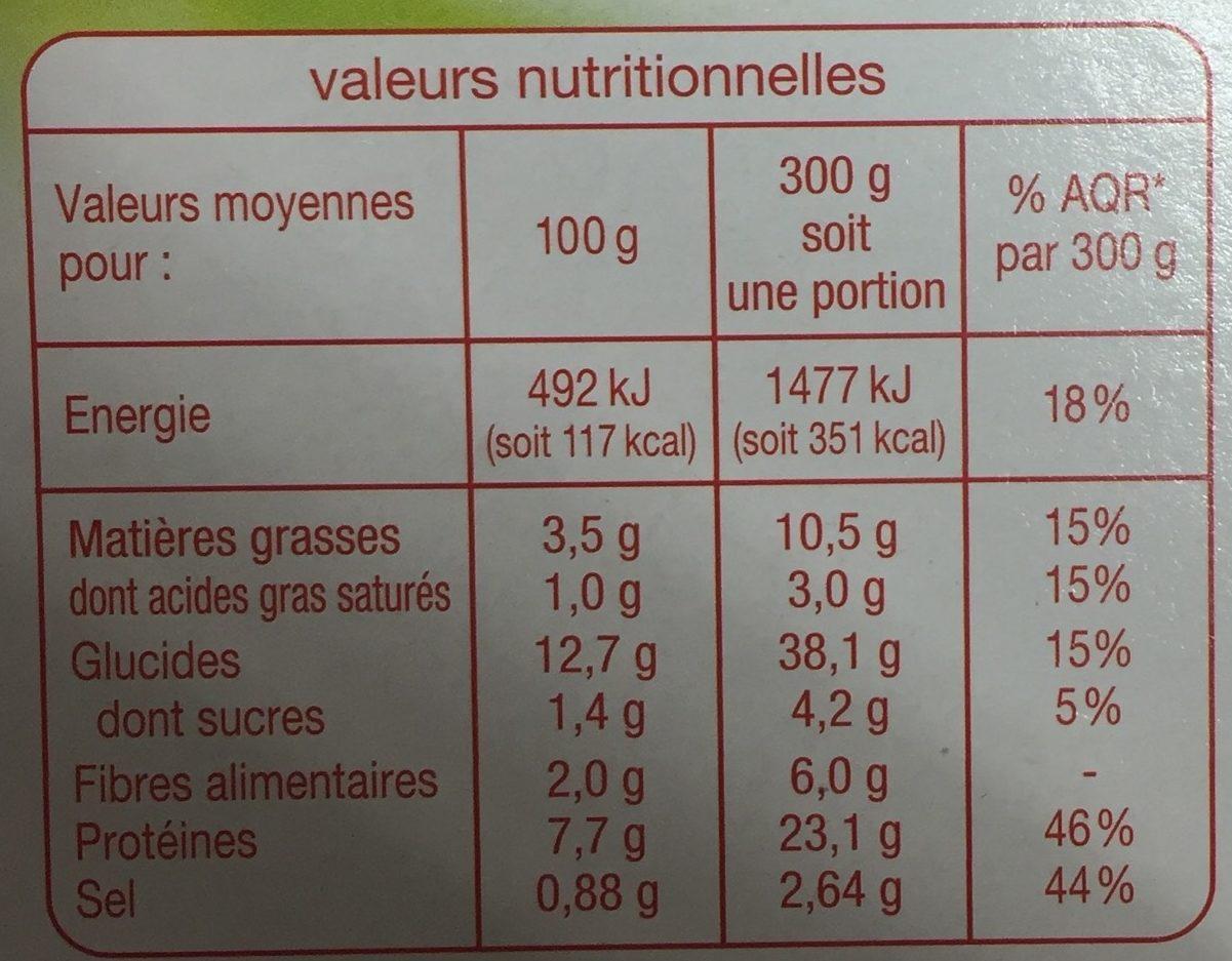 Couscous poulet merguez - Informations nutritionnelles - fr