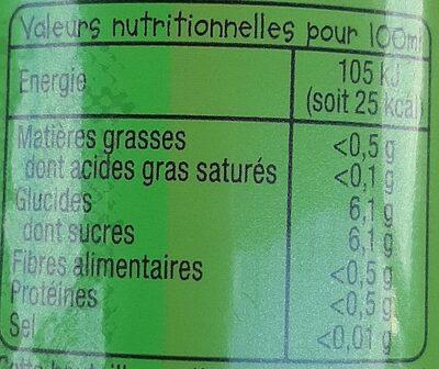 Rik & Rok Tropical - Valori nutrizionali - fr