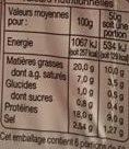 Lardons Auchan - Nutrition facts