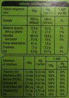 Jumblies - Nutrition facts - fr