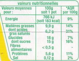 Petits pots de crème chocolat - Informations nutritionnelles - fr