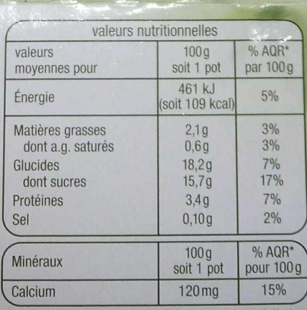Yaourt au soja chocolat noisette - Informations nutritionnelles