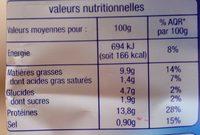Les Hachés Cabillaud & Colin d'Alaska au Citron - Informations nutritionnelles - fr