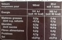 Pur jus d'Orange du Brésil - Nutrition facts