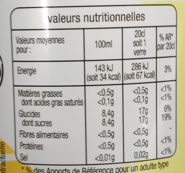 Boisson pétillante saveur piña colada sans alcool - Informations nutritionnelles - fr
