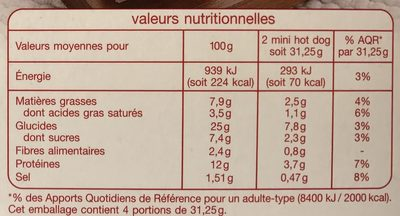 8 mini Hot dog - Nutrition facts