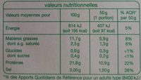 Émincés de Saumon Fumé Bio - Nutrition facts
