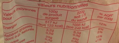 Frites - Informations nutritionnelles
