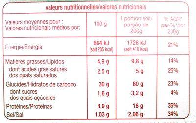 Pizza XXL New York - Informations nutritionnelles - fr