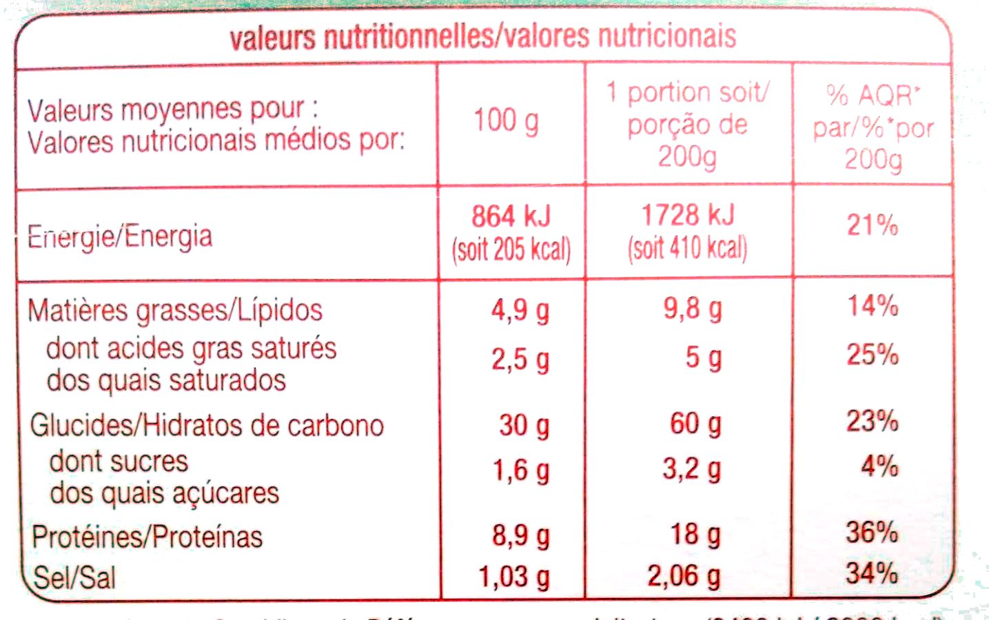 Pizza XXL New York - Nutrition facts