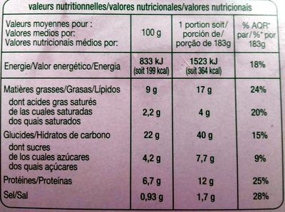Pizza divina 4 stagioni - Nutrition facts
