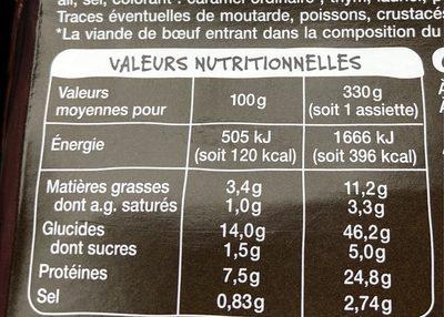Bœuf bourguignon & ses tagliatelles - Voedingswaarden - fr