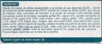 Dinde à l'Italienne, Penne au Persil - Ingrédients - fr