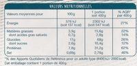 Dinde à l'Italienne, Penne au Persil - Informations nutritionnelles - fr